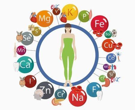 Микроэлементы для здоровья