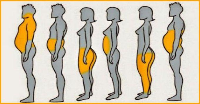 10 основных причин увеличения веса и ожирения