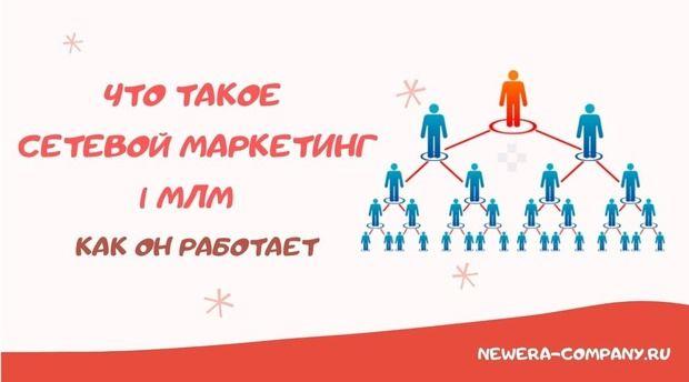 Что такое Сетевой маркетинг | МЛМ и как он работает